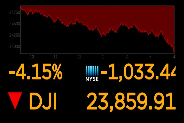 Stocks end wild week with rally; Dow down 5%
