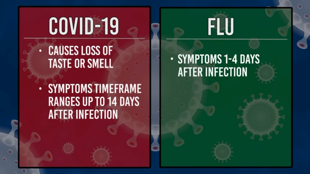 5842. Covid Or Flu Know The Difference.new.01