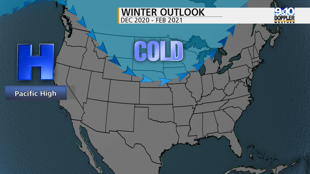 Winter Outlook 2020