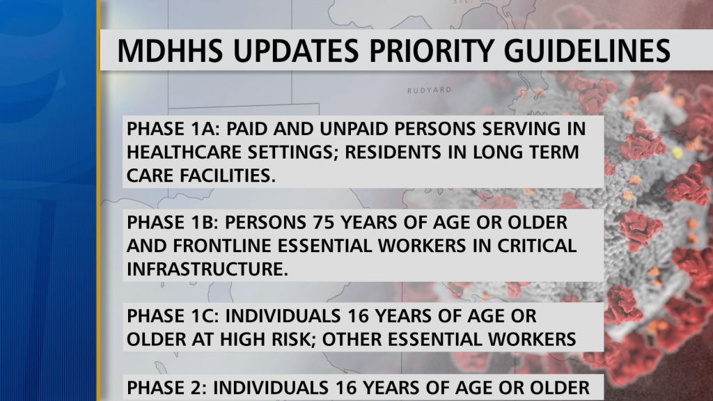 12 27 20 Mdhhs Updated Priority Guidelines