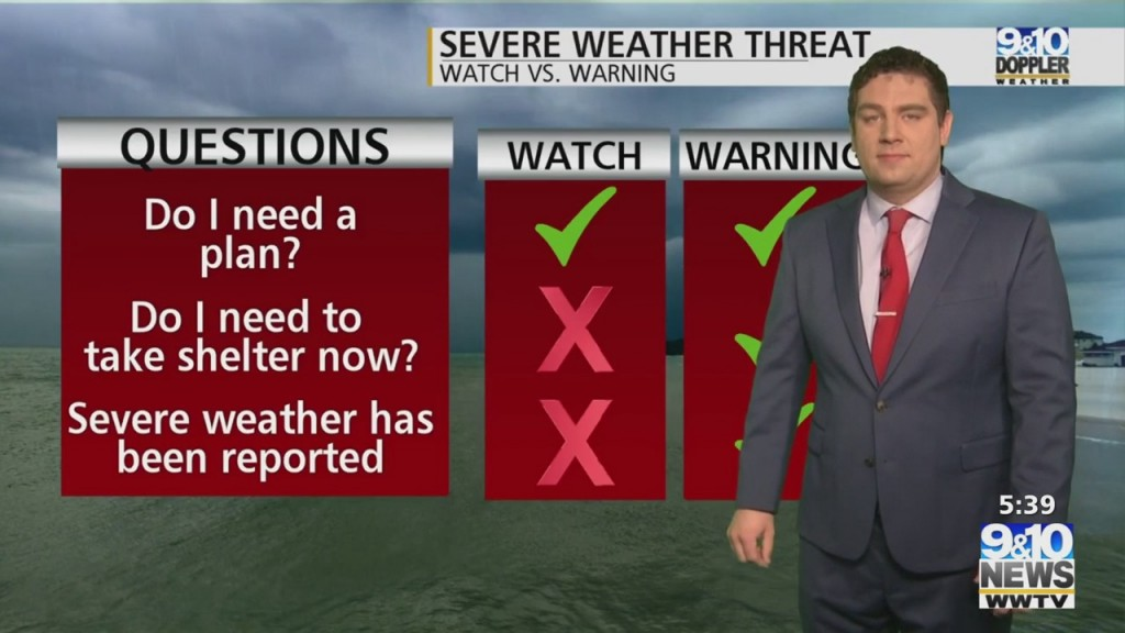 Tuesday Severe Weather Awarerness Week