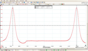 Cranking compression nailed this diagnosis down for us. If you look carefully at the compression spike, you can see it leans to the left (not symmetric). This is a dead giveaway that the compression chamber is leaking.