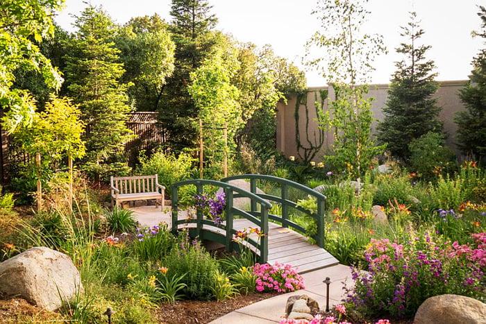 Importance Of Theme In Landscape Design