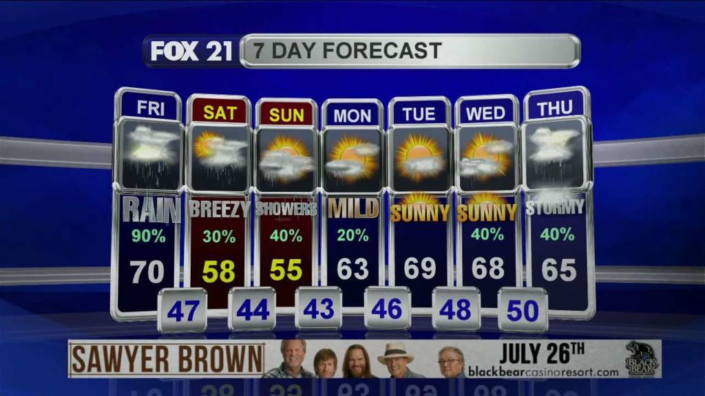 Midday Update 3-27-19 - Fox21Online