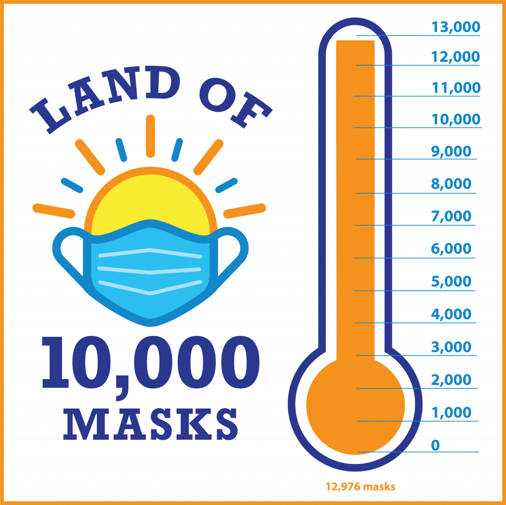 Land Of 10,000 Masks