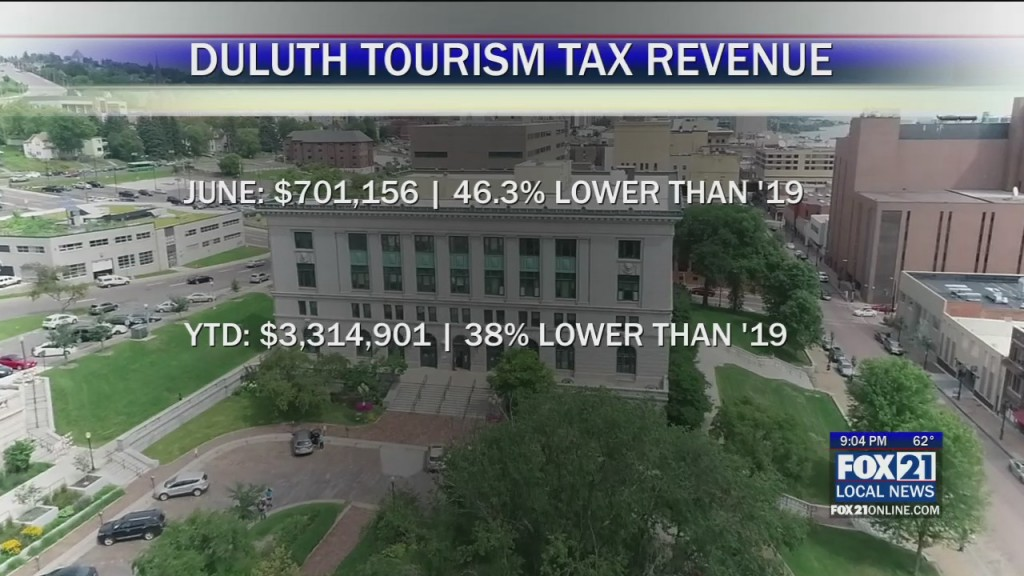 Tourism Tax Revenues