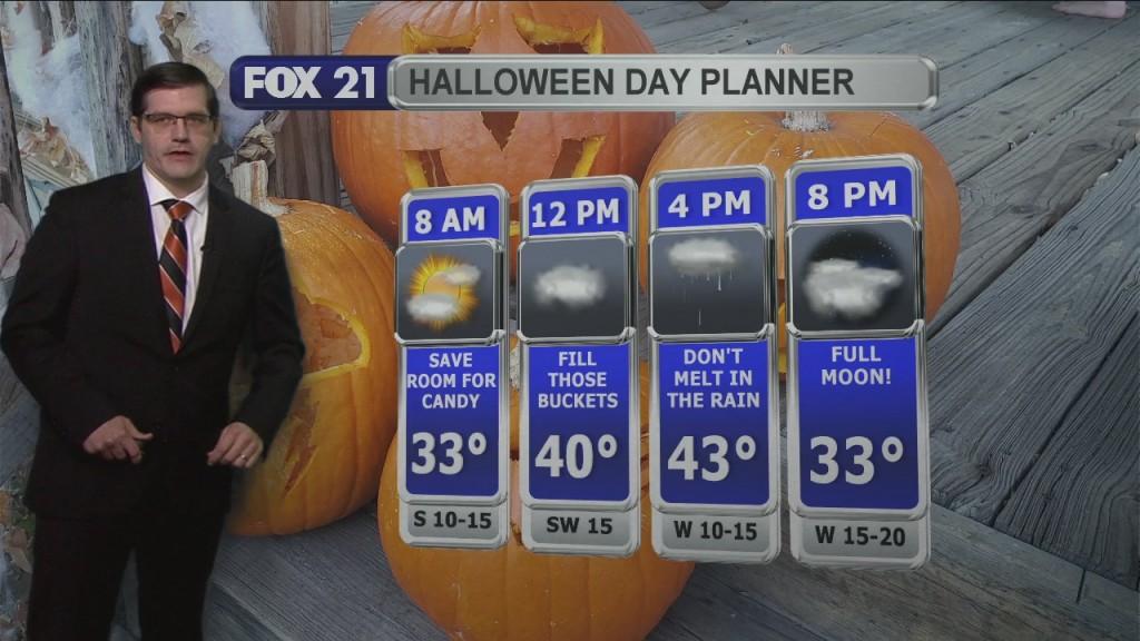 Friday, October 30, 2020 Morning Forecast