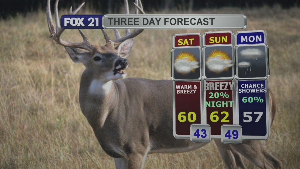 Weekend Forecast For Friday November 6, 2020