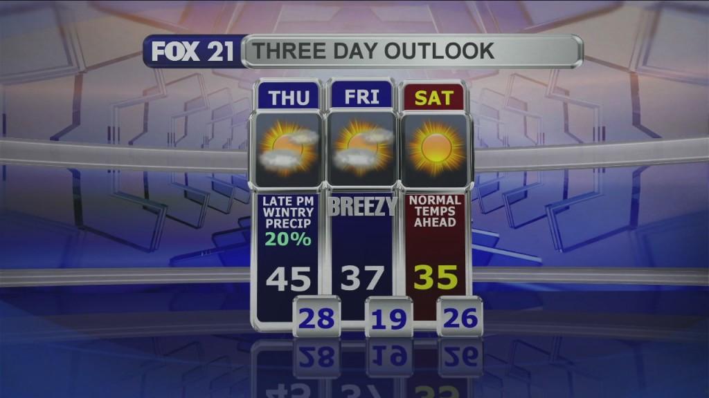 Thursday, November 19, 2020 Morning Forecast