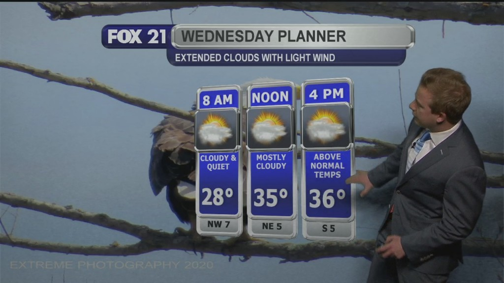 Tuesday Evening Northland Weather
