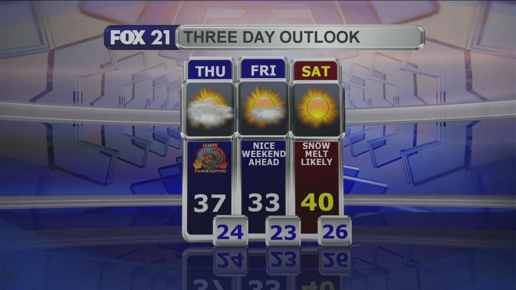Thursday, November 26, 2020 Morning Forecast
