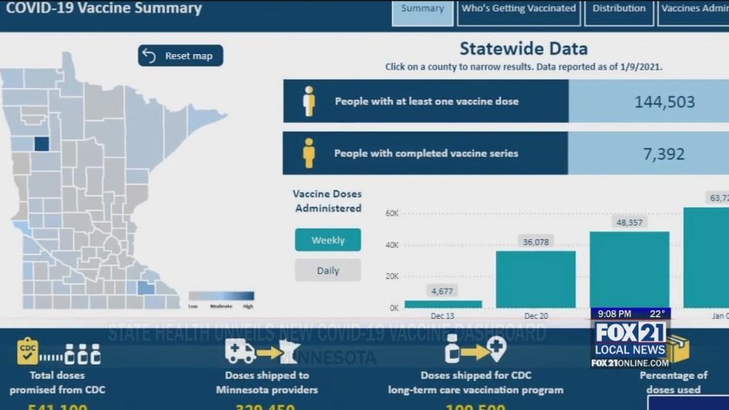 Mn Vaccine Dashboard