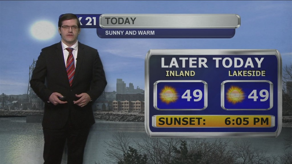 Monday, March 8, 2021 Morning Forecast