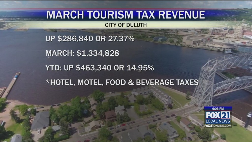March Tourism Taxes