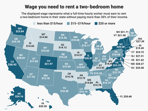 Hourly Wages Courtesy Of Business Insider