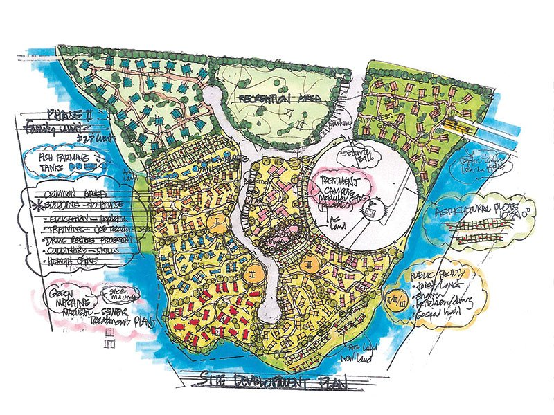 Kahauiki Map Plantation Style Village