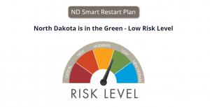 Nd Risk Level