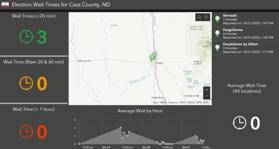 Cass County Dashboard