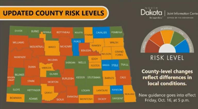 Risk Level Oct 16, 2020