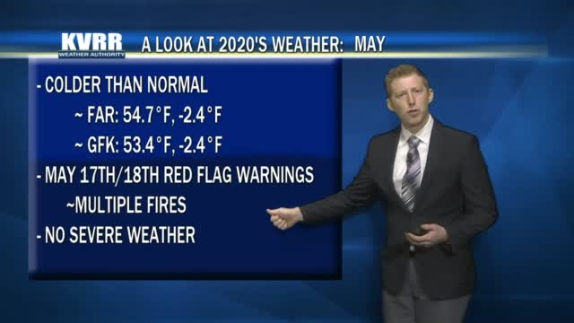 A Look Back At 2020s Weather Part2