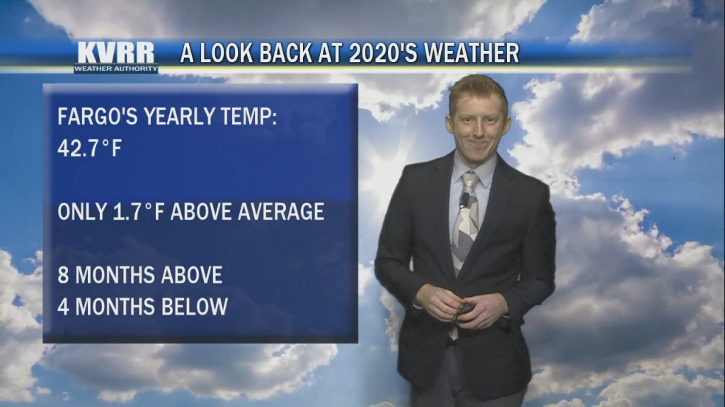 A Look Back At 2020s Weather Part3