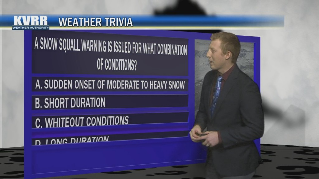Weather Trivia 1/02/2021
