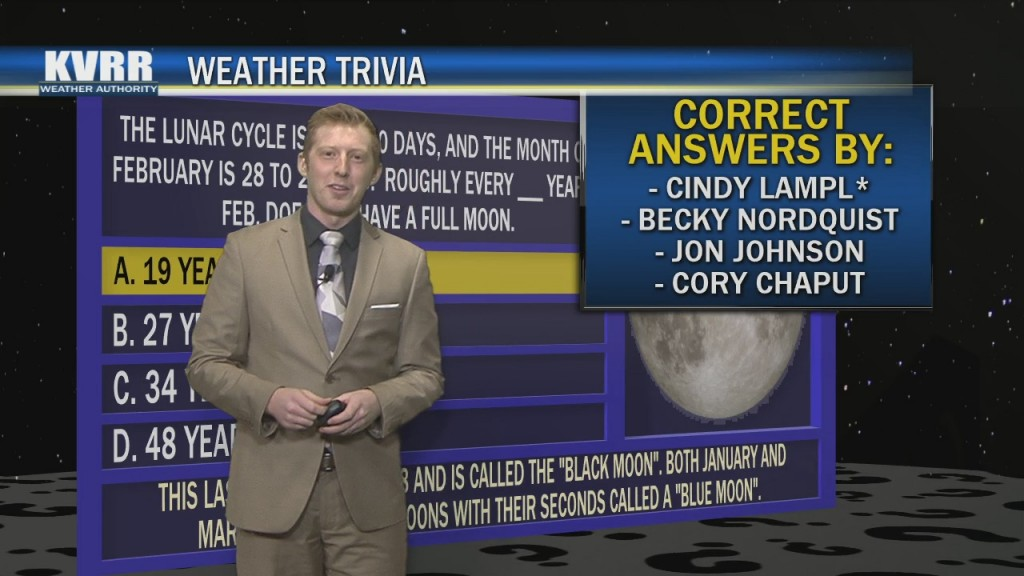 Weather Trivia 02 27 21