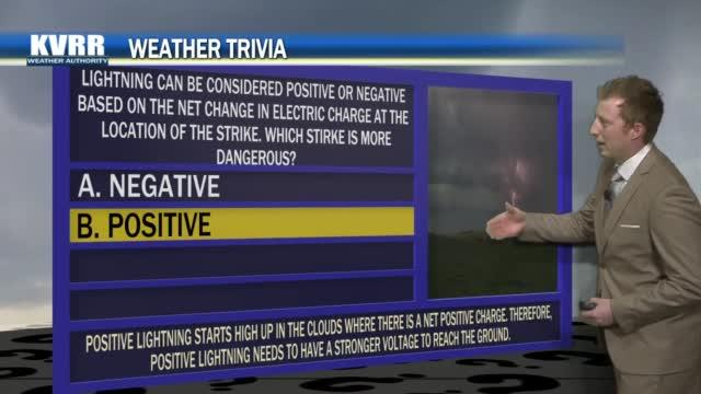 Weather Trivia 04 24 21