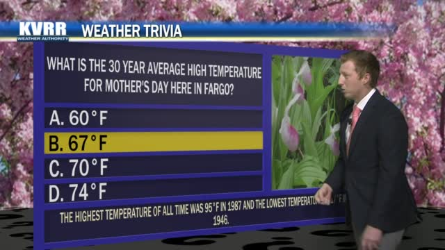 Weather Trivia 05 08 21