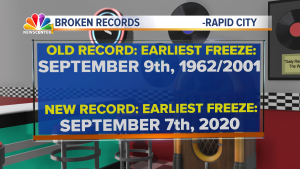 042 Ed Record Earliest Freeze
