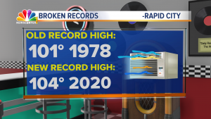 042 Ed Record Highs