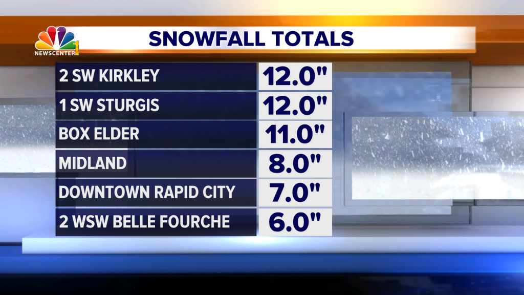042 Ed Snowfall Totals