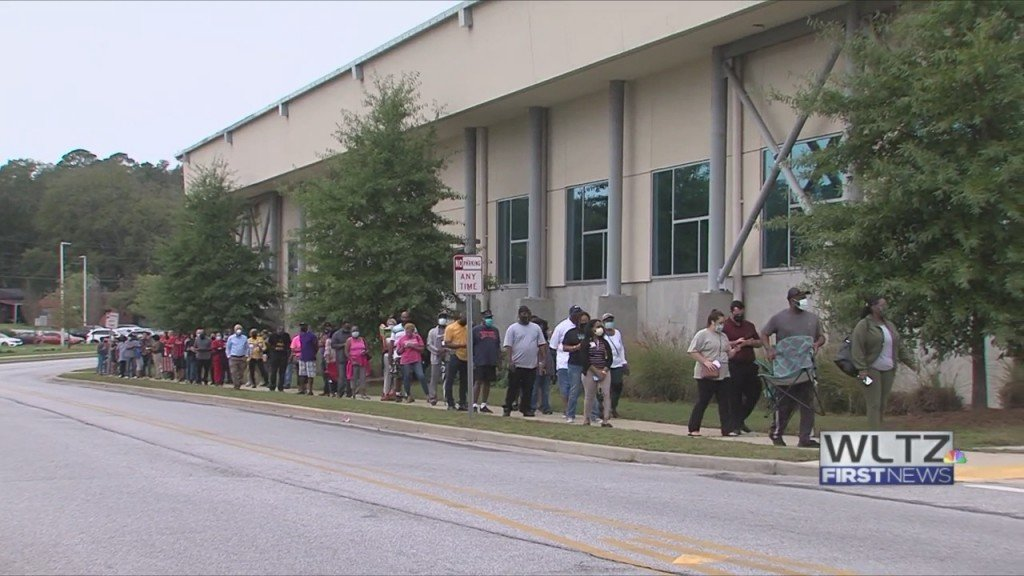 Early Voting In Columbus